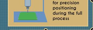 abl circuits pcb manufacture process tooling pins 09