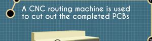 abl circuits pcb manufacture process cnc machine 39