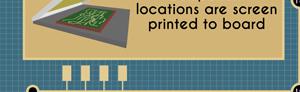 abl circuits pcb manufacture process screen print 37