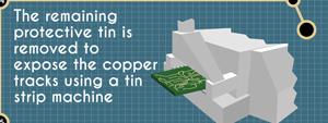 abl circuits pcb manufacture process tin strip machine 30