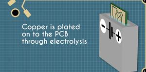 Pcb Tin Plating